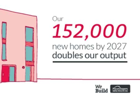 Stepping up to deliver 152,000 homes
