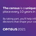 Census 2021 – it's  almost here!